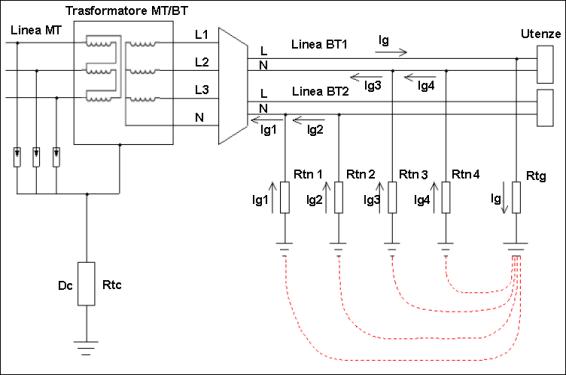 Schema Elettrico Cabina Di Media Tensione : Analisi di guasto a terra in rete enel bassa tensione